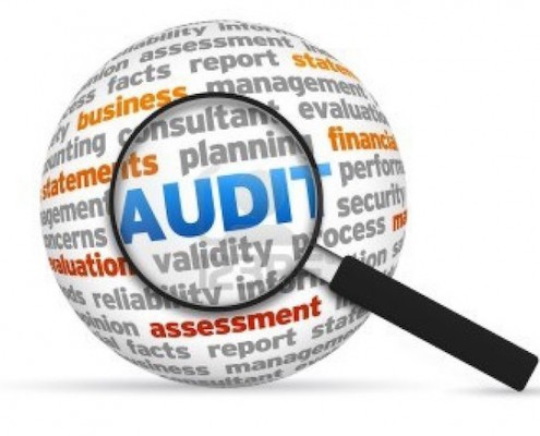 Marketing Audit Main Image